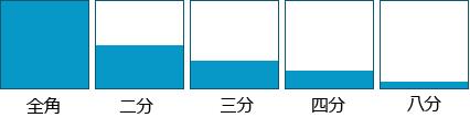 フォントの大きさ表
