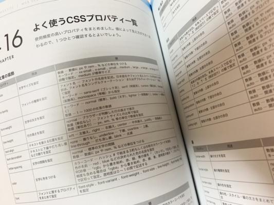 よく使う CSS プロパティ一覧写真